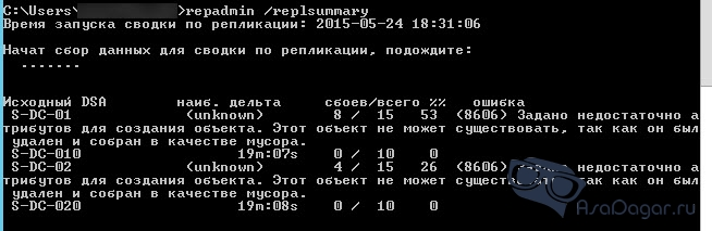 Ошибка репликации между контроллерами домена «Replication error 8606 Insufficient attributes were given to create an object»