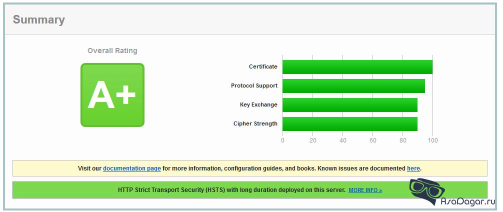 Как опубликовать Web сервер (NextCloud) через Sophos UTM с использование HTTPS и Let's Encrypt?